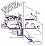 Post Thumbnail of Расчет системы отопления должен быть правильным